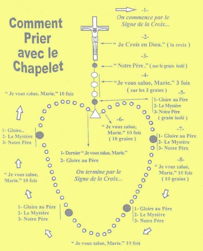 Ob 8bbb2b chapelet